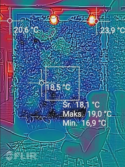 zielona sciana w kamerze termowizyjnej