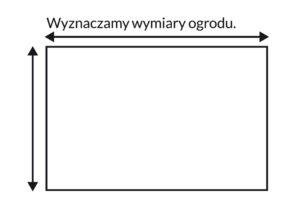 wyznaczamy-wymiary-ogrodu-300x211